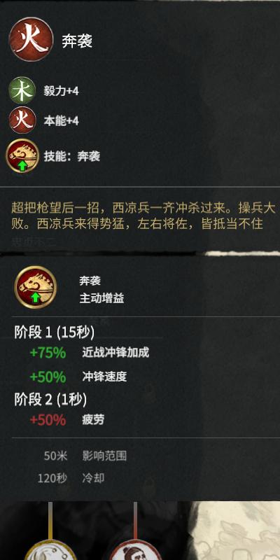 西凉派系通用技能,第二阶段的增加疲劳仅作用于使用奔袭的武将